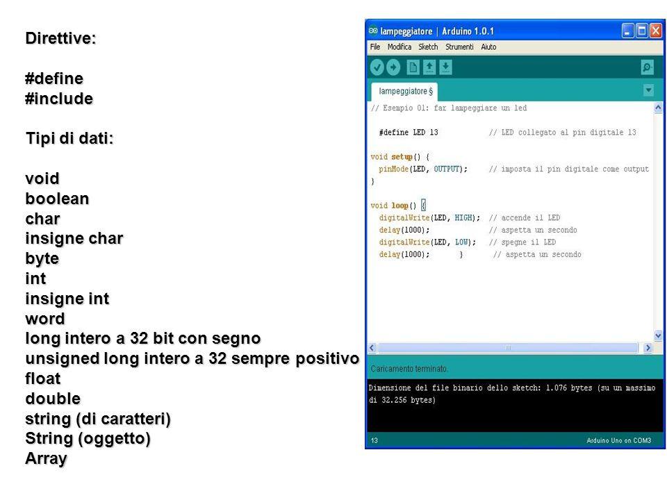 Direttive: #define. #include. Tipi di dati: void. boolean. char. insigne char. byte. int. insigne int.