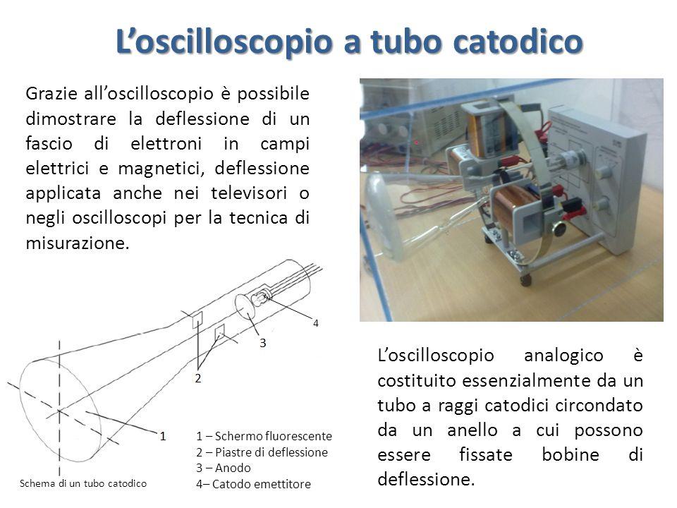 L'oscilloscopio a tubo catodico