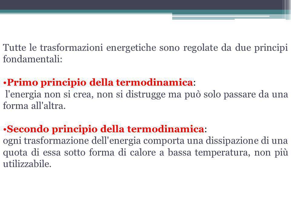 Tutte le trasformazioni energetiche sono regolate da due principi fondamentali: