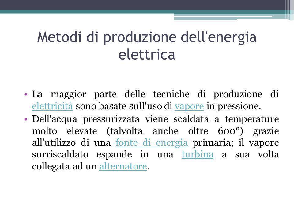 Metodi di produzione dell energia elettrica