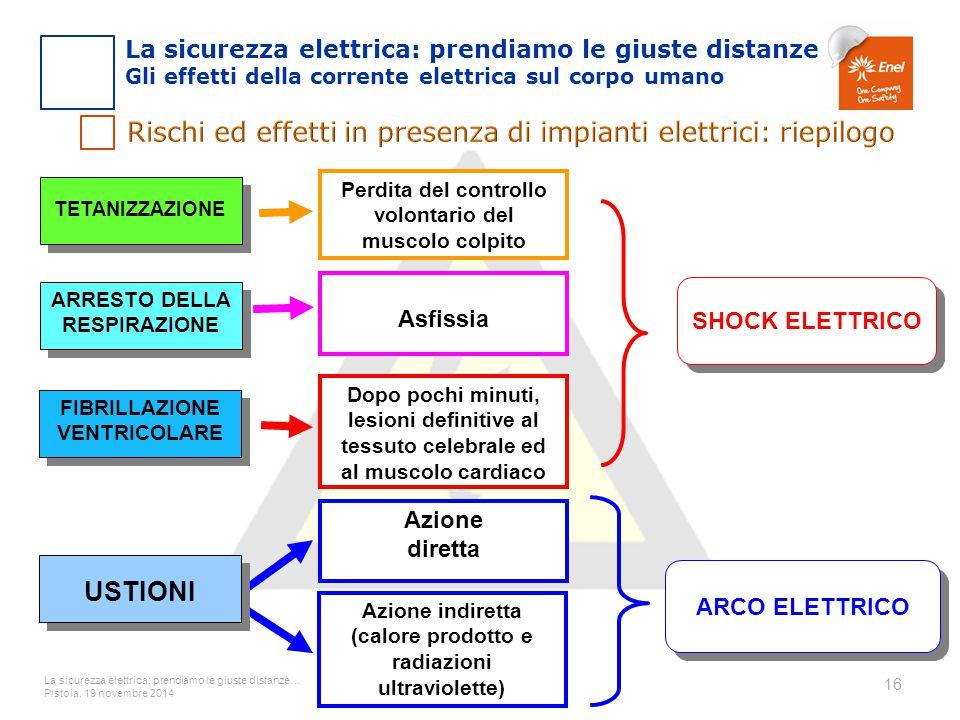 Rischi ed effetti in presenza di impianti elettrici: riepilogo