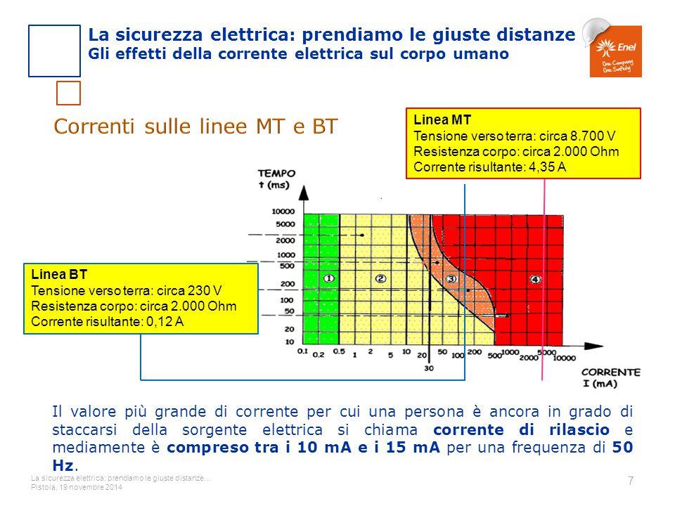 Correnti sulle linee MT e BT