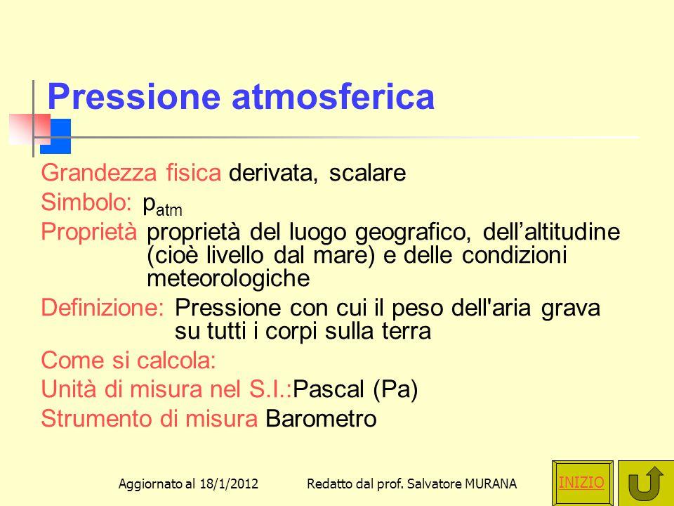 Pressione atmosferica