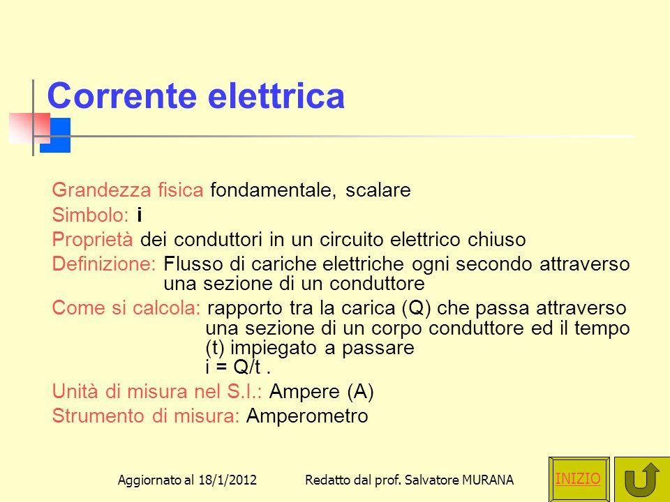 Redatto dal prof. Salvatore MURANA