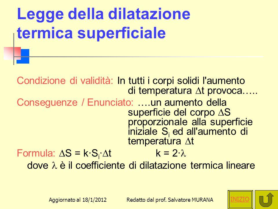 Legge della dilatazione termica superficiale