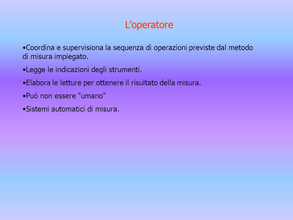 L'operatore Coordina e supervisiona la sequenza di operazioni previste dal metodo di misura impiegato.