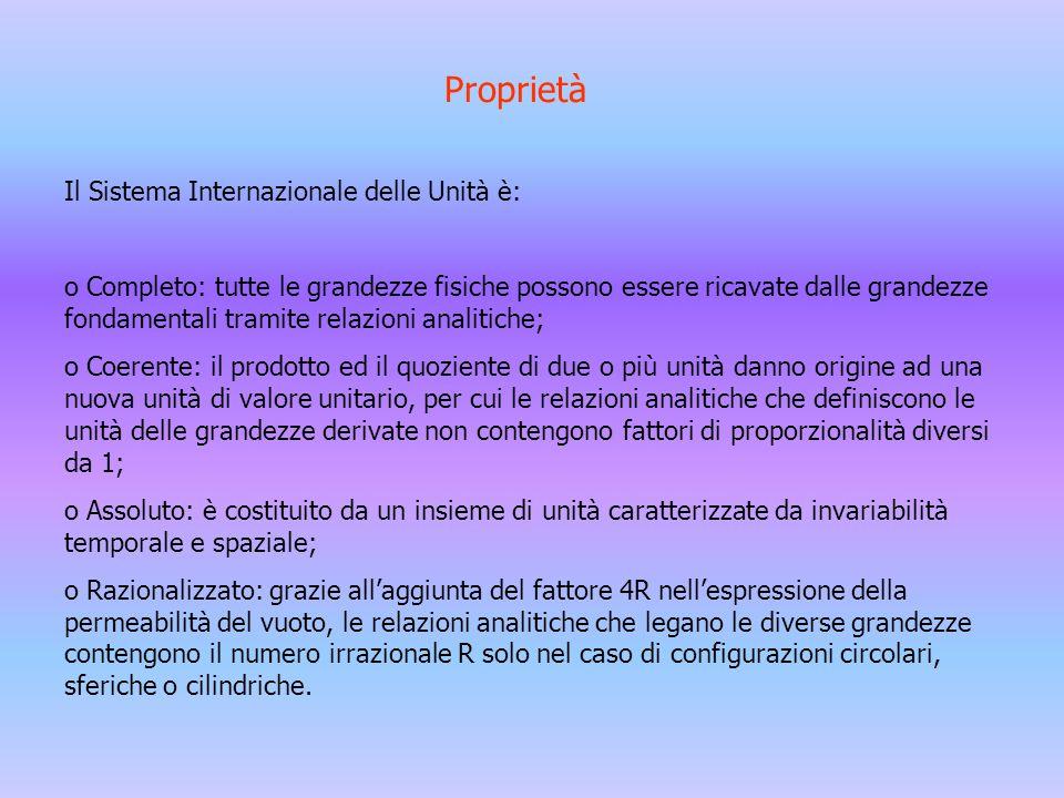 Proprietà Il Sistema Internazionale delle Unità è: