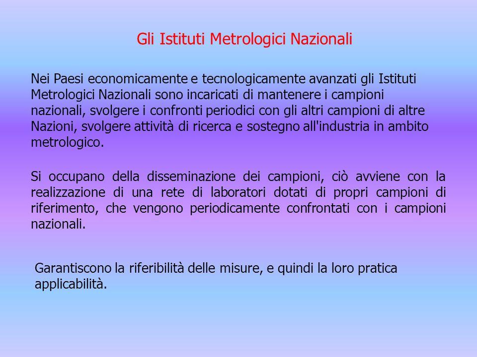 Gli Istituti Metrologici Nazionali
