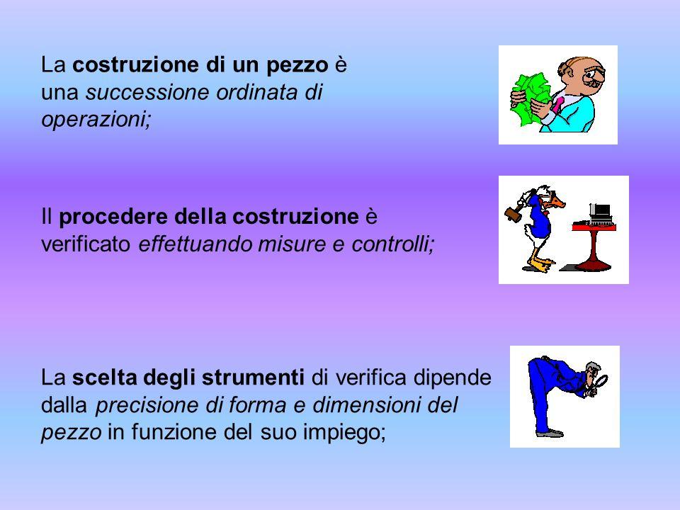 La costruzione di un pezzo è una successione ordinata di operazioni;