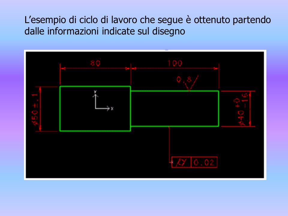 L'esempio di ciclo di lavoro che segue è ottenuto partendo dalle informazioni indicate sul disegno