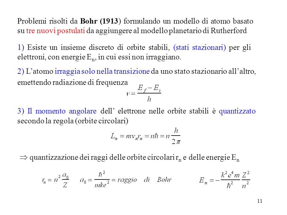 Problemi risolti da Bohr (1913) formulando un modello di atomo basato su tre nuovi postulati da aggiungere al modello planetario di Rutherford