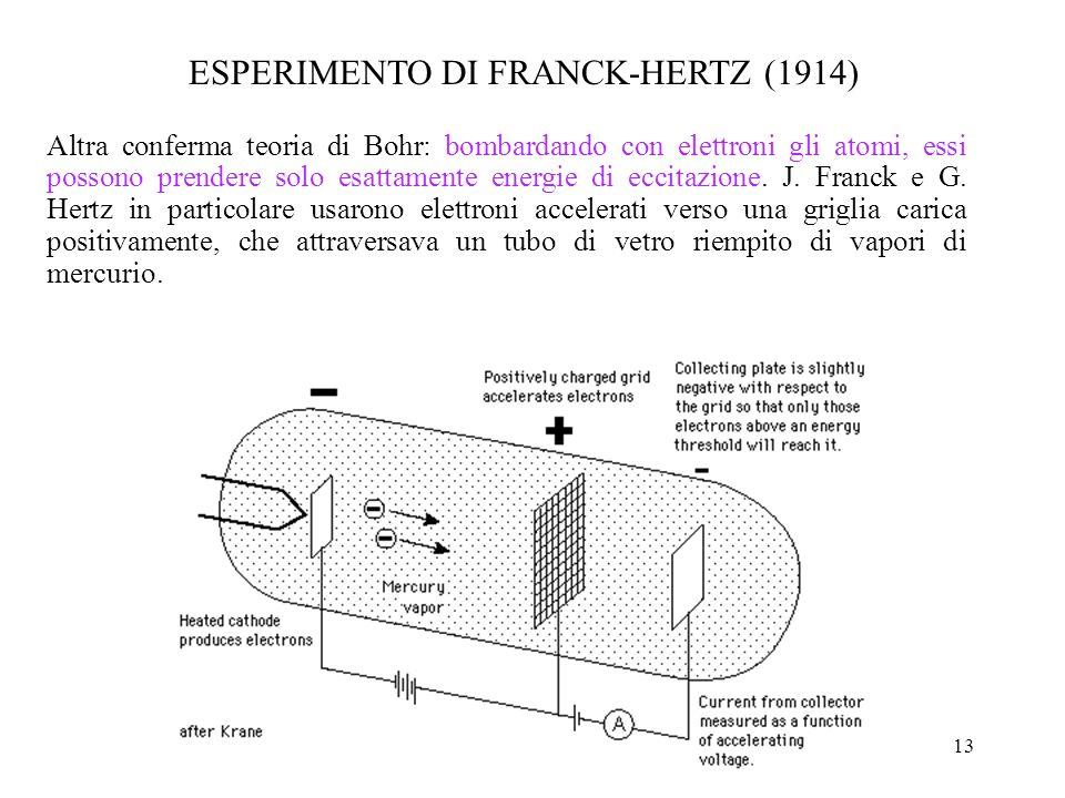 ESPERIMENTO DI FRANCK-HERTZ (1914)