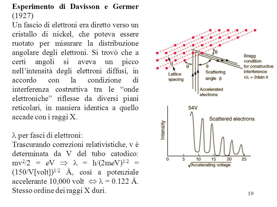 Esperimento di Davisson e Germer (1927)