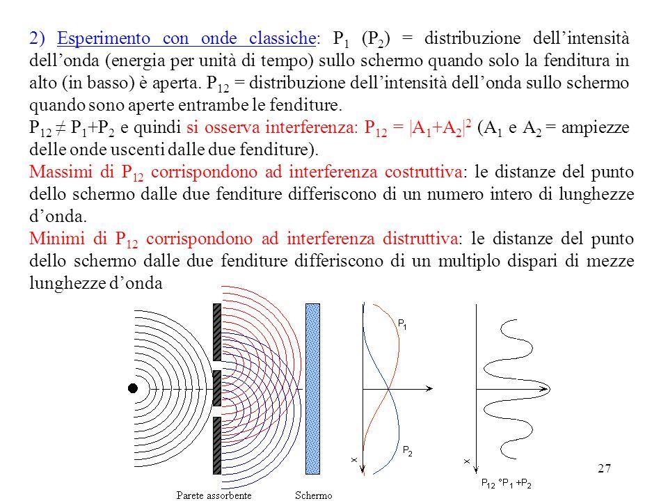 2) Esperimento con onde classiche: P1 (P2) = distribuzione dell'intensità dell'onda (energia per unità di tempo) sullo schermo quando solo la fenditura in alto (in basso) è aperta. P12 = distribuzione dell'intensità dell'onda sullo schermo quando sono aperte entrambe le fenditure.