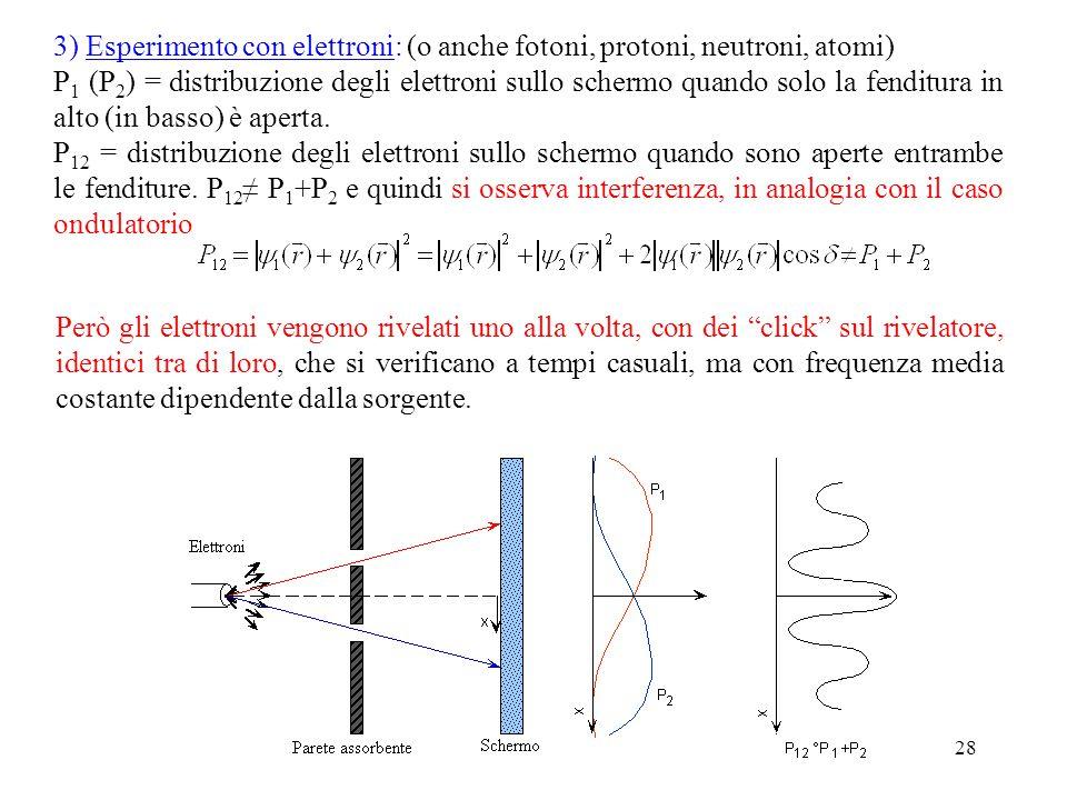 3) Esperimento con elettroni: (o anche fotoni, protoni, neutroni, atomi)