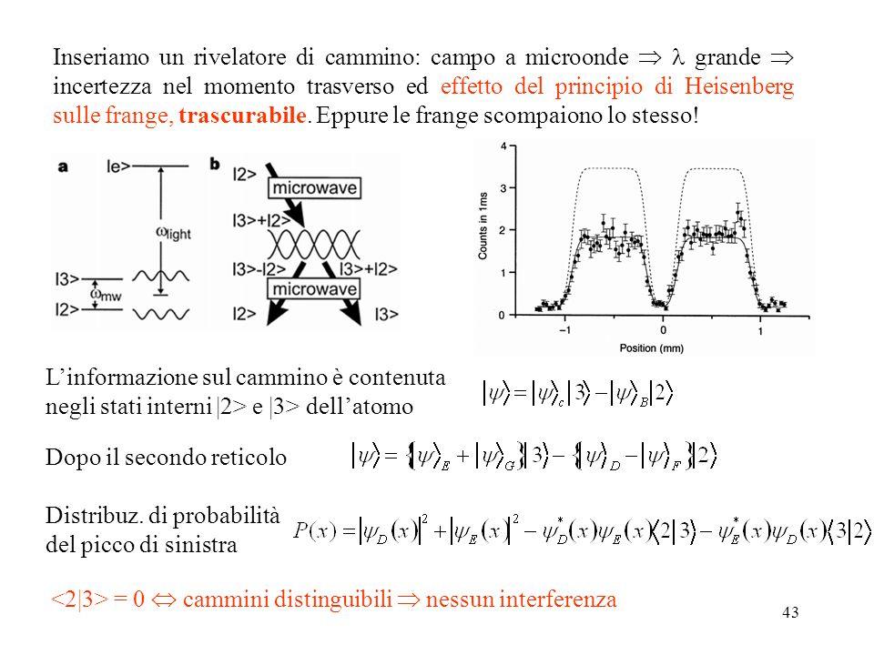 Inseriamo un rivelatore di cammino: campo a microonde   grande  incertezza nel momento trasverso ed effetto del principio di Heisenberg sulle frange, trascurabile. Eppure le frange scompaiono lo stesso!