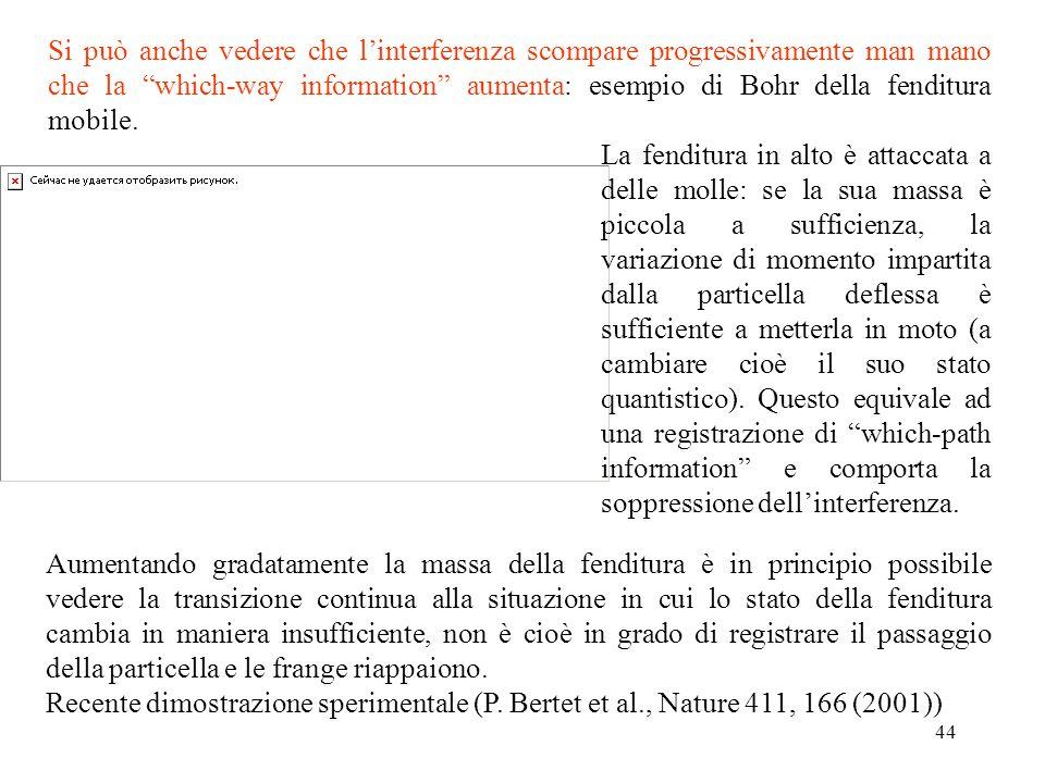 Si può anche vedere che l'interferenza scompare progressivamente man mano che la which-way information aumenta: esempio di Bohr della fenditura mobile.