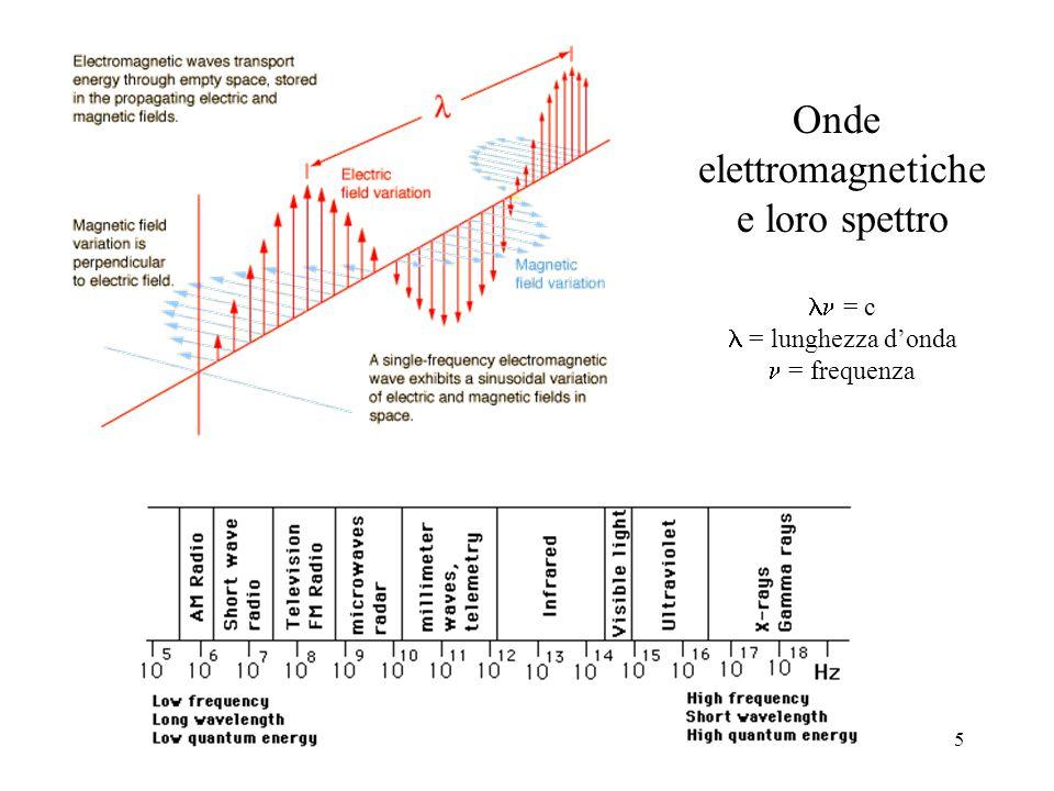 Onde elettromagnetiche e loro spettro ln = c l = lunghezza d'onda
