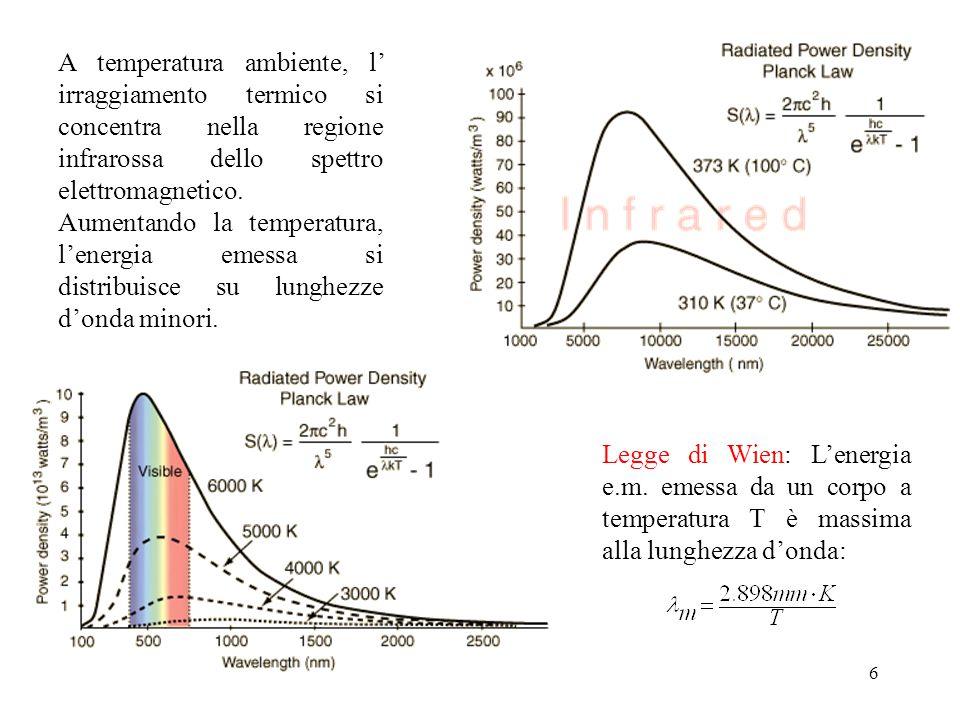A temperatura ambiente, l' irraggiamento termico si concentra nella regione infrarossa dello spettro elettromagnetico. Aumentando la temperatura, l'energia emessa si distribuisce su lunghezze d'onda minori.