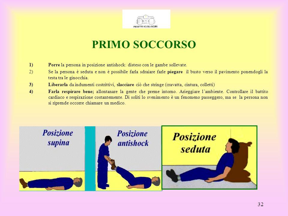 PRIMO SOCCORSO Porre la persona in posizione antishock: disteso con le gambe sollevate.