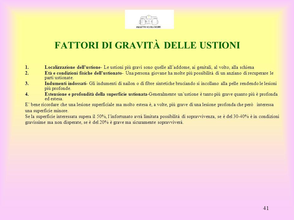 FATTORI DI GRAVITÀ DELLE USTIONI