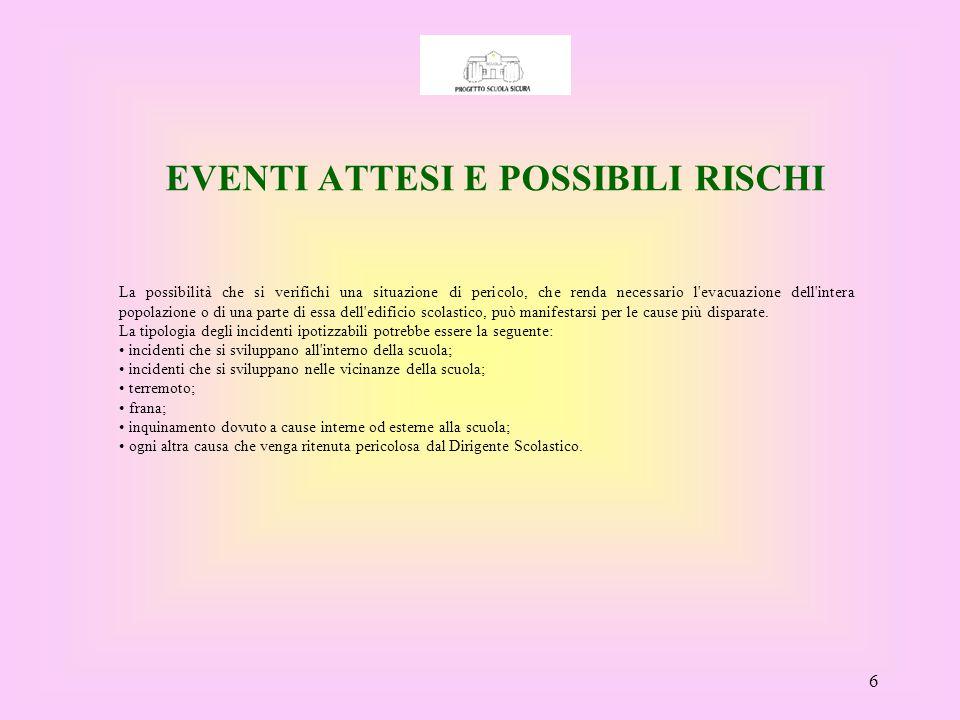 EVENTI ATTESI E POSSIBILI RISCHI