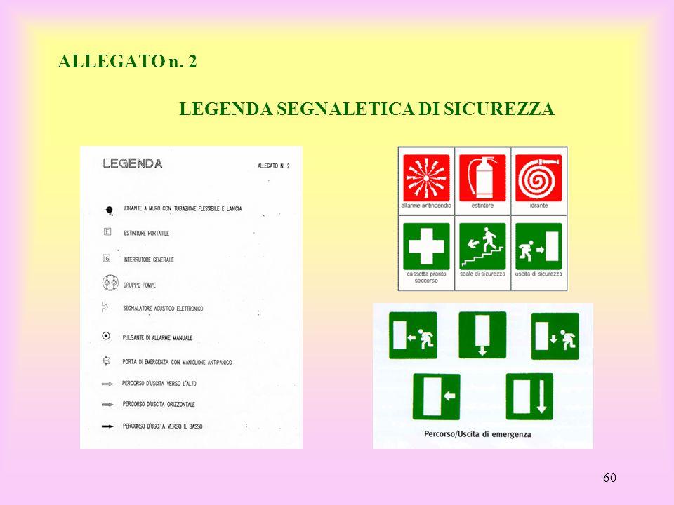 ALLEGATO n. 2 LEGENDA SEGNALETICA DI SICUREZZA