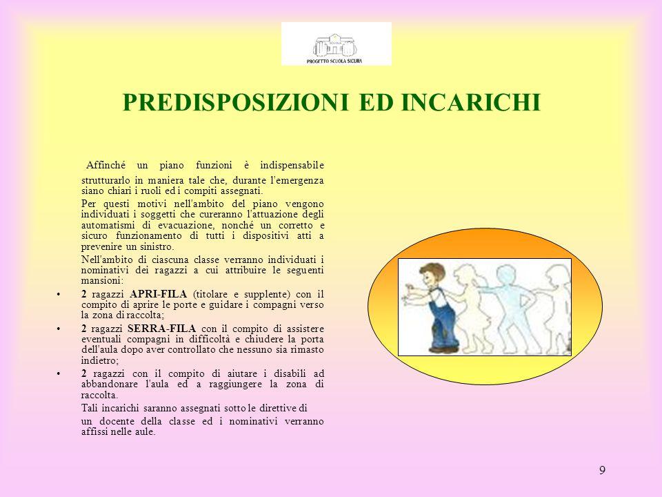 PREDISPOSIZIONI ED INCARICHI