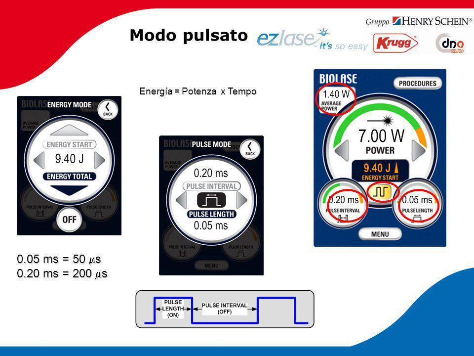 Modo pulsato 0.05 ms = 50 ms 0.20 ms = 200 ms