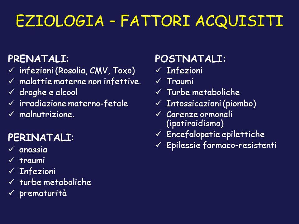 EZIOLOGIA – FATTORI ACQUISITI
