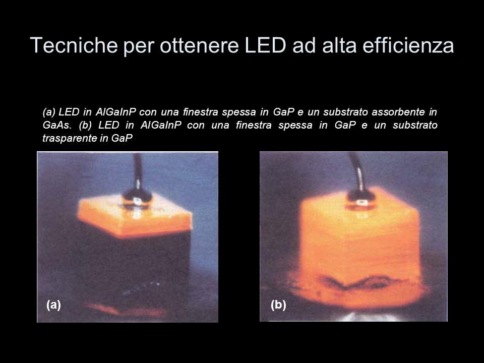 Tecniche per ottenere LED ad alta efficienza