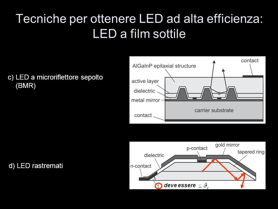 Tecniche per ottenere LED ad alta efficienza: LED a film sottile