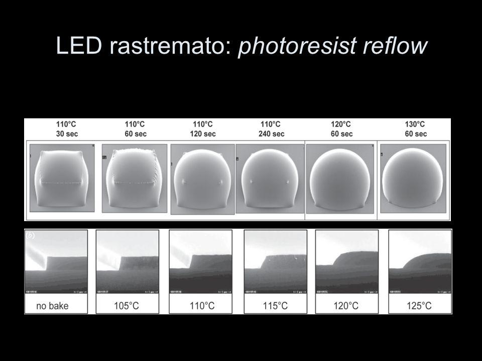 LED rastremato: photoresist reflow