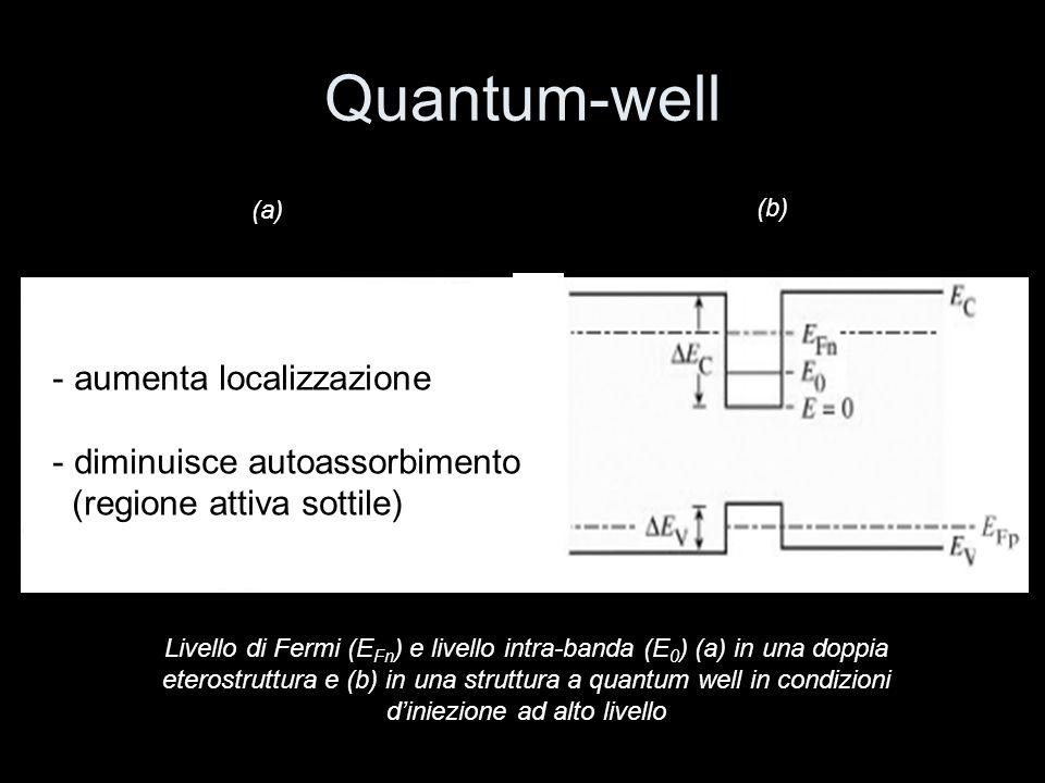 Quantum-well aumenta localizzazione diminuisce autoassorbimento