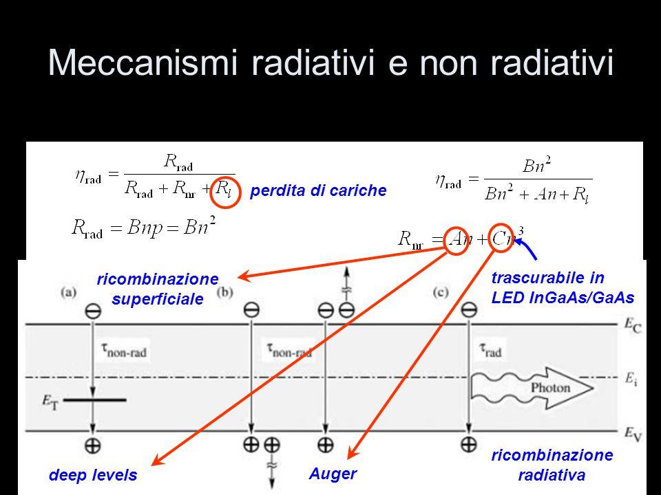 Meccanismi radiativi e non radiativi