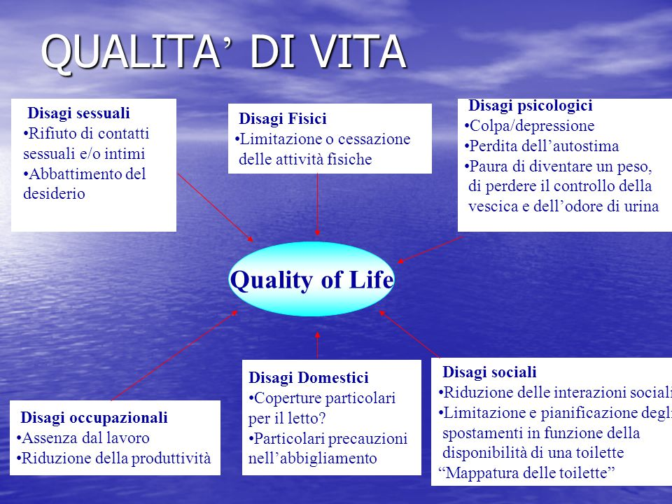 QUALITA' DI VITA Quality of Life Disagi sessuali