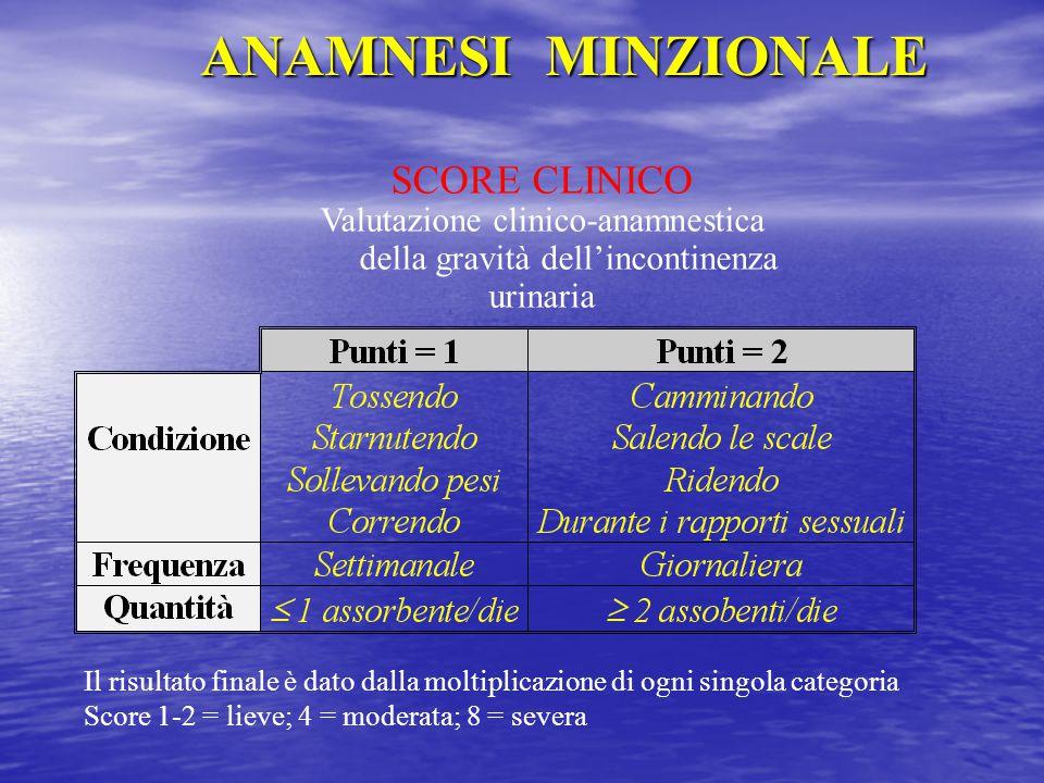 ANAMNESI MINZIONALE SCORE CLINICO Valutazione clinico-anamnestica