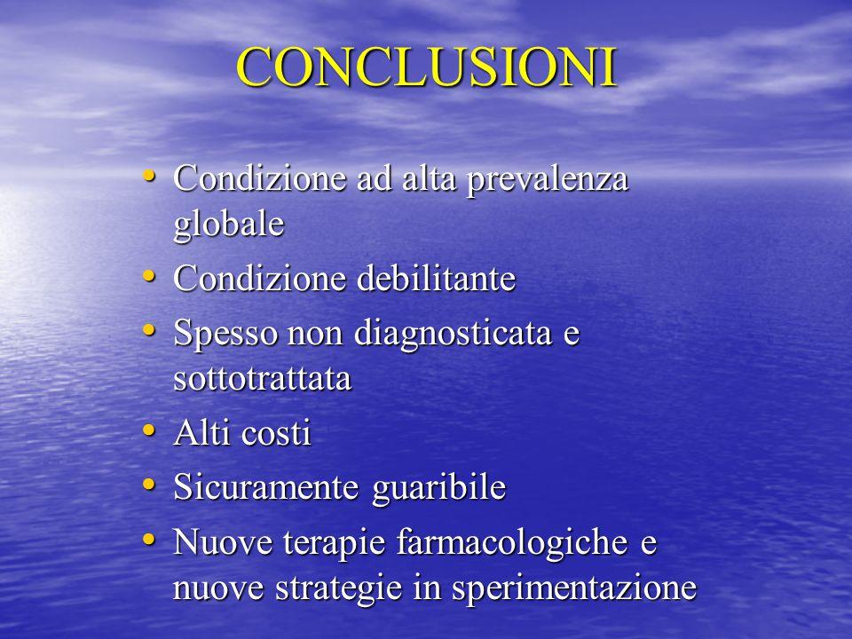 CONCLUSIONI Condizione ad alta prevalenza globale
