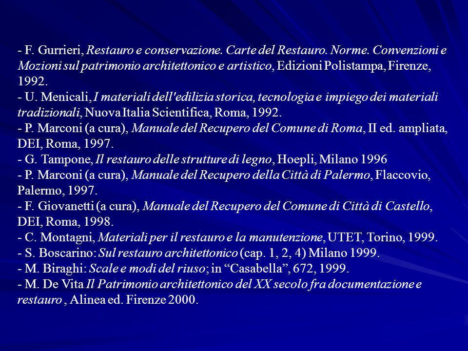 - F. Gurrieri, Restauro e conservazione. Carte del Restauro. Norme
