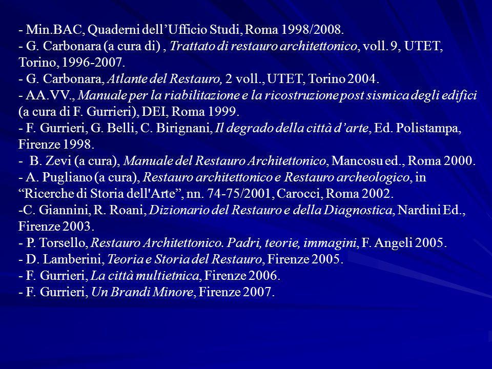 - Min.BAC, Quaderni dell'Ufficio Studi, Roma 1998/2008.