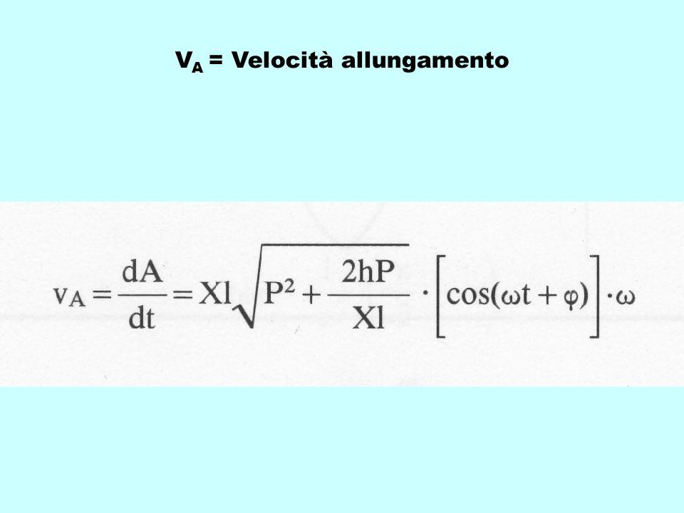 VA = Velocità allungamento