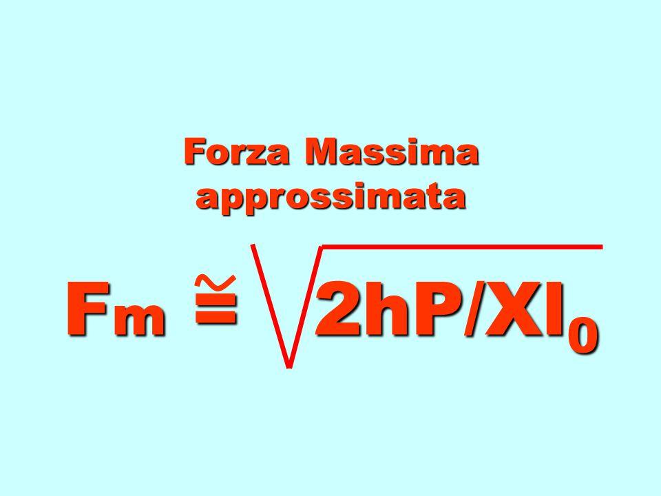 Forza Massima approssimata Fm = 2hP/Xl0
