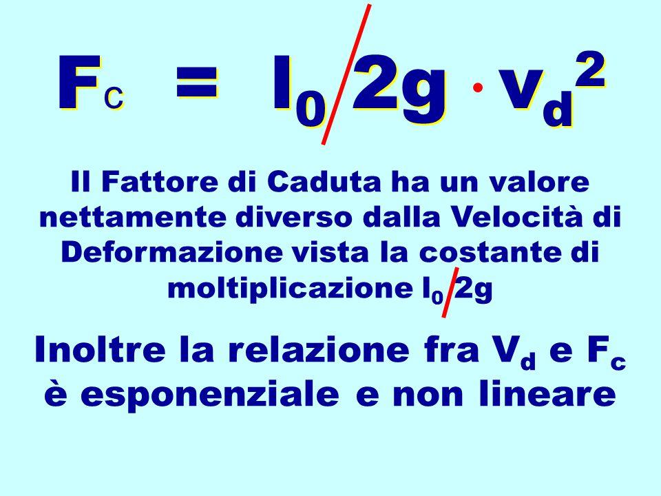 Inoltre la relazione fra Vd e Fc è esponenziale e non lineare