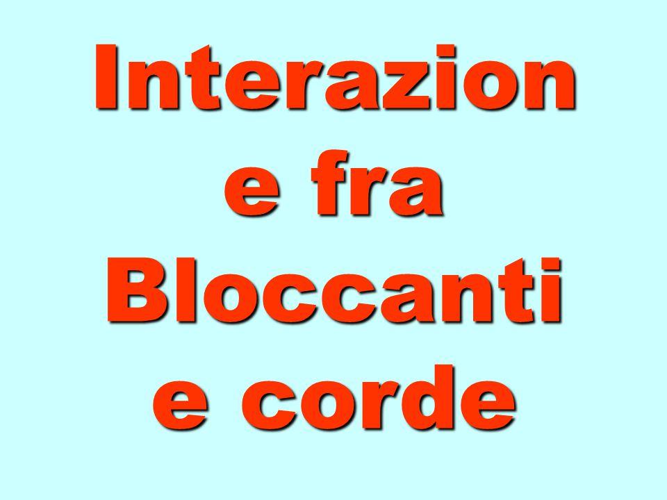 Interazione fra Bloccanti e corde