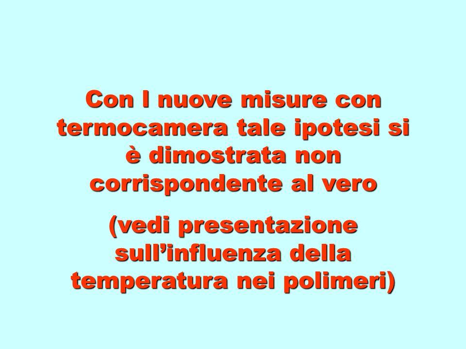 (vedi presentazione sull'influenza della temperatura nei polimeri)