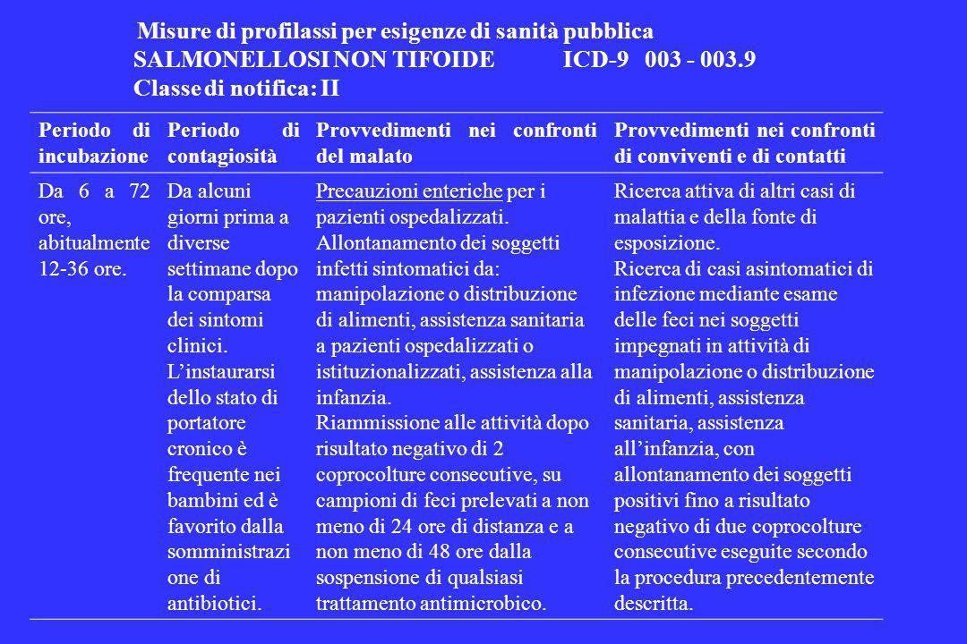 SALMONELLOSI NON TIFOIDE ICD-9 003 - 003.9 Classe di notifica: II