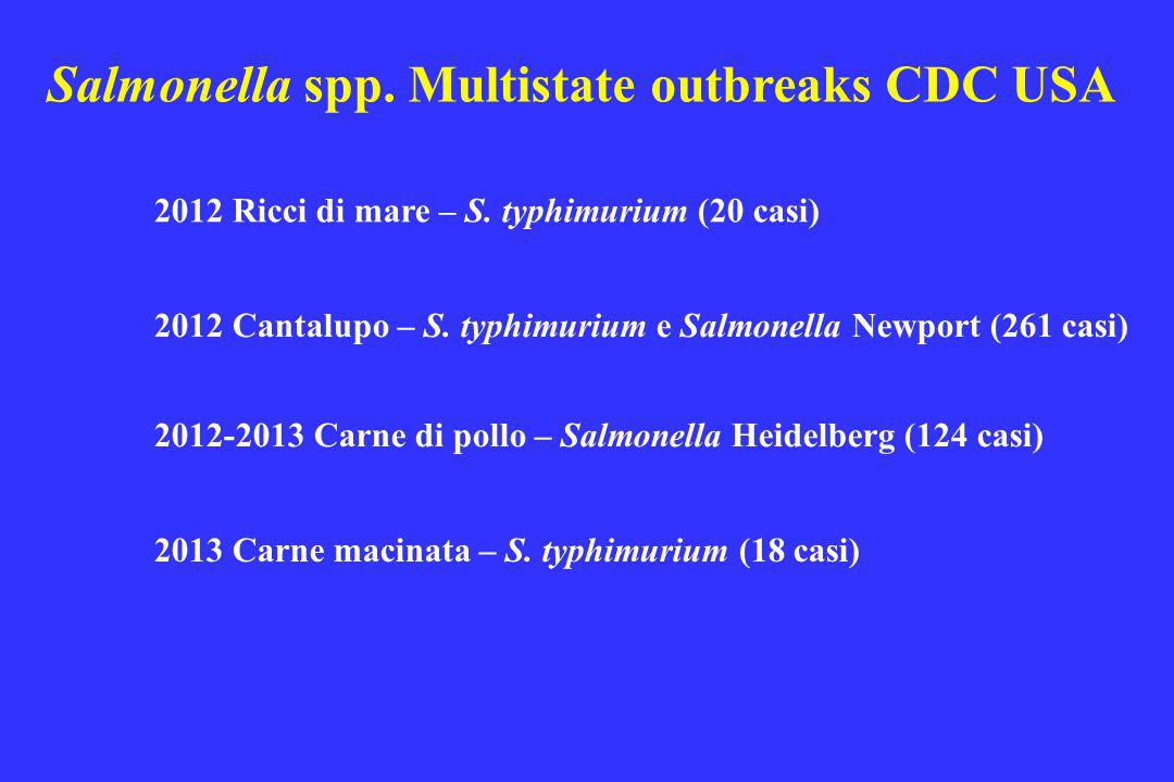 Salmonella spp. Multistate outbreaks CDC USA
