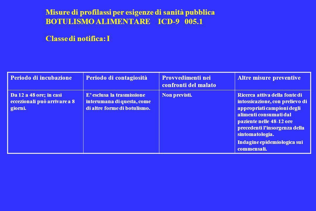 Misure di profilassi per esigenze di sanità pubblica BOTULISMO ALIMENTARE ICD-9 005.1 Classe di notifica: I