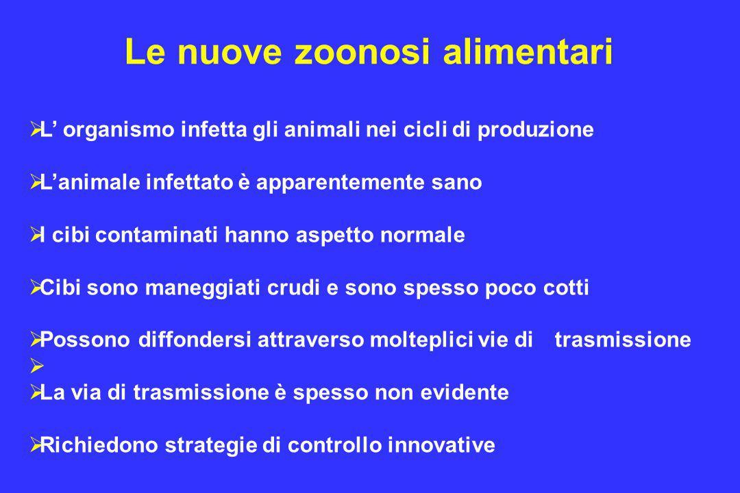 Le nuove zoonosi alimentari