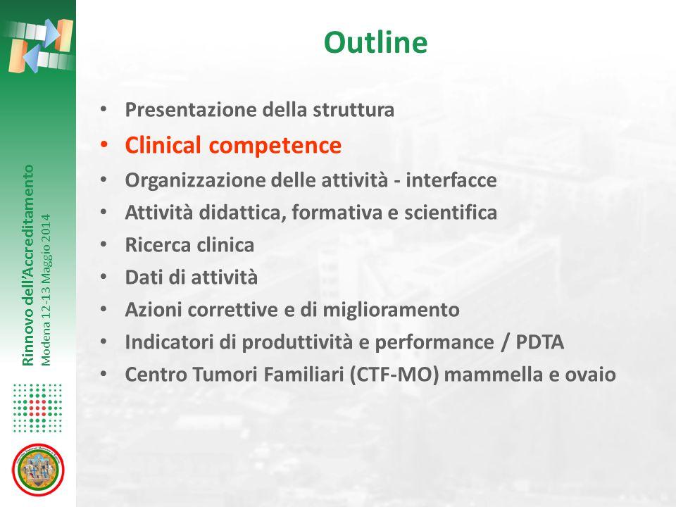 Outline Clinical competence Presentazione della struttura